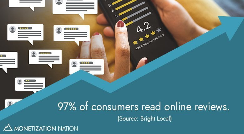 97% of consumers_Blog